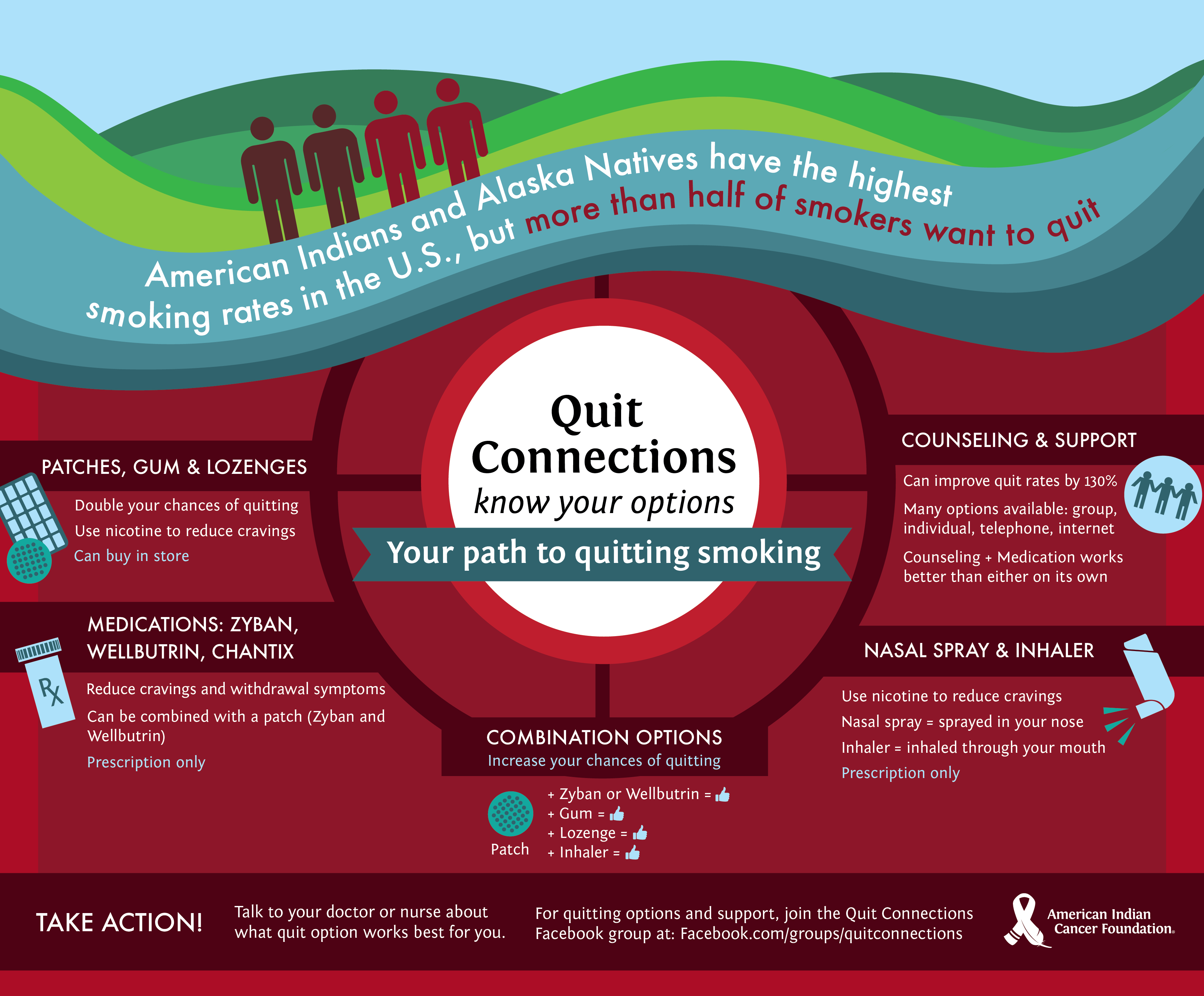 Quit Connections Infographic