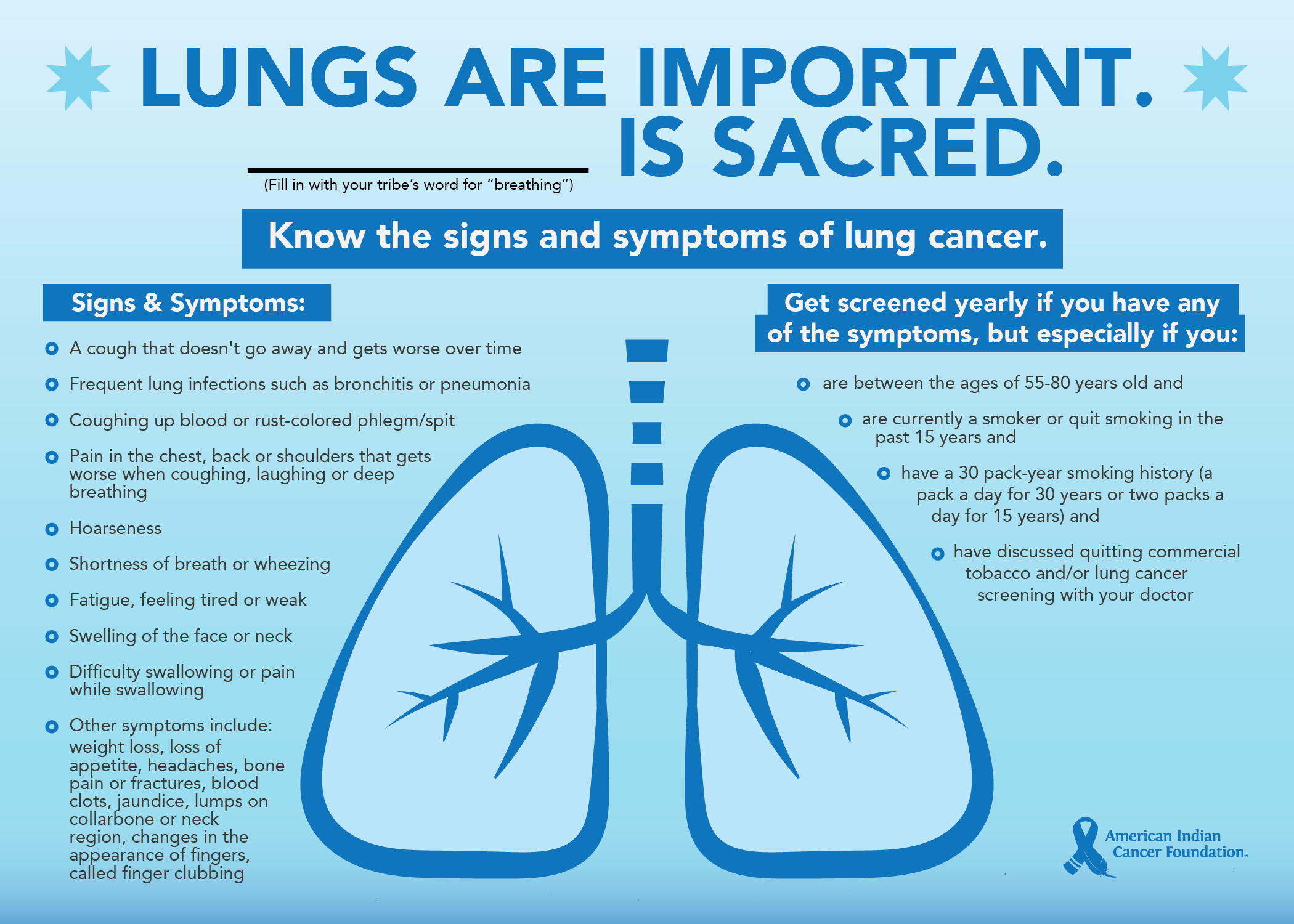 Lung Caner Signs & Symptoms Blank