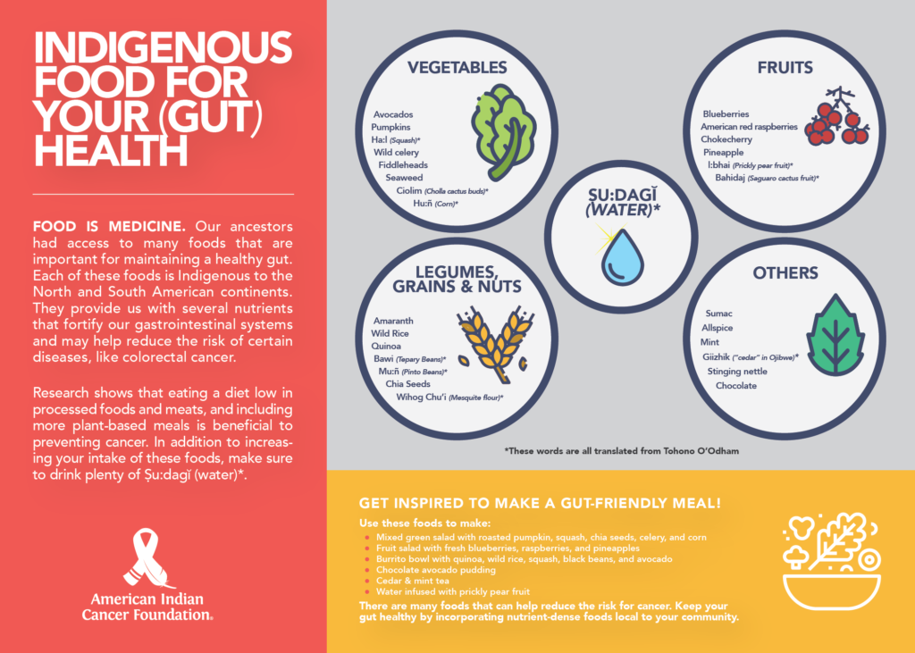 Gut Health Resource
