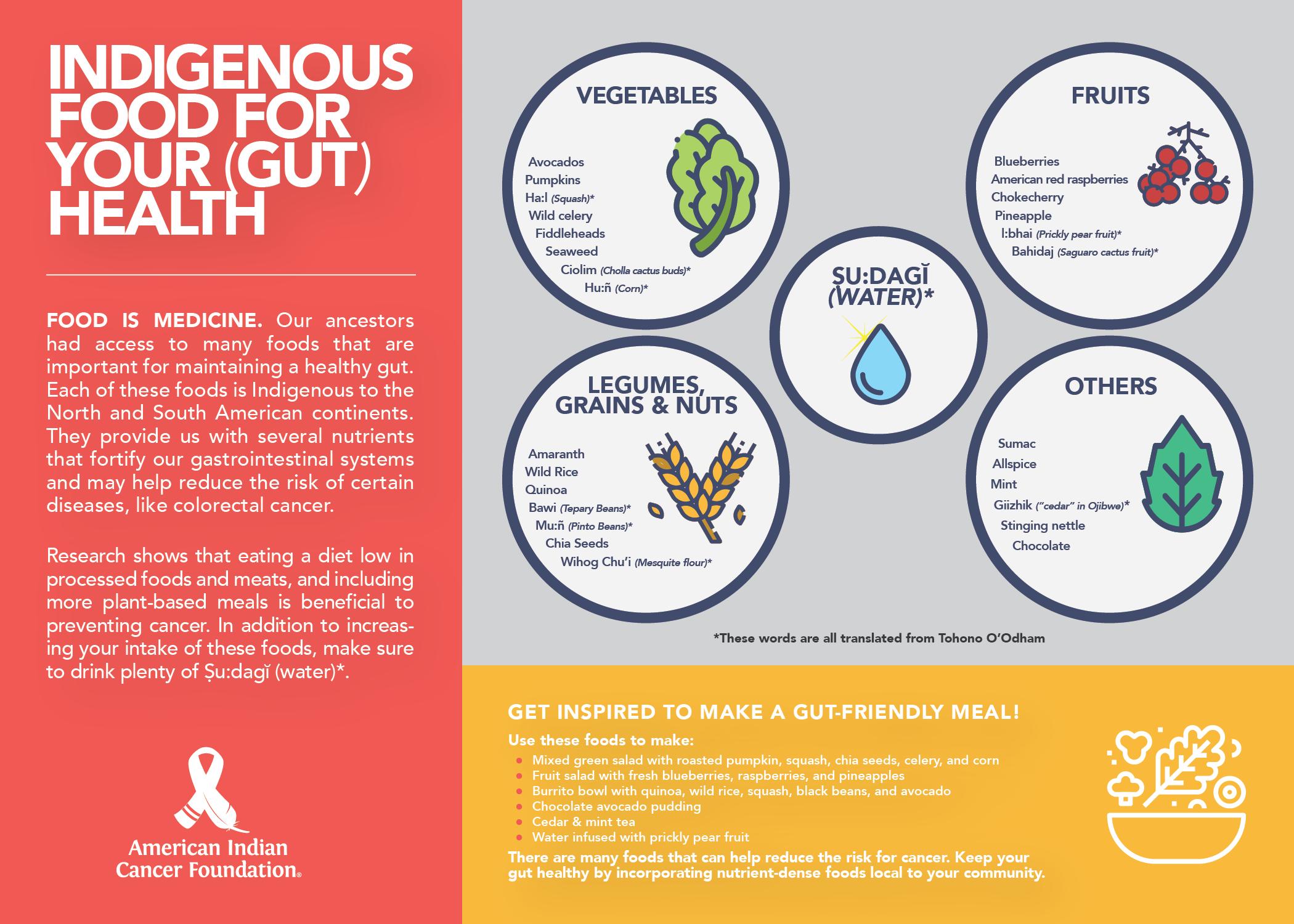 Gut Health Resource